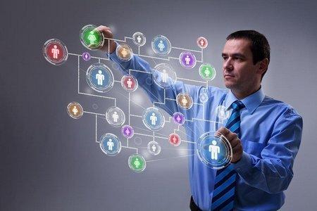 Моделирование в управлении персоналом