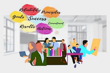 Мотивация и развитие персонала